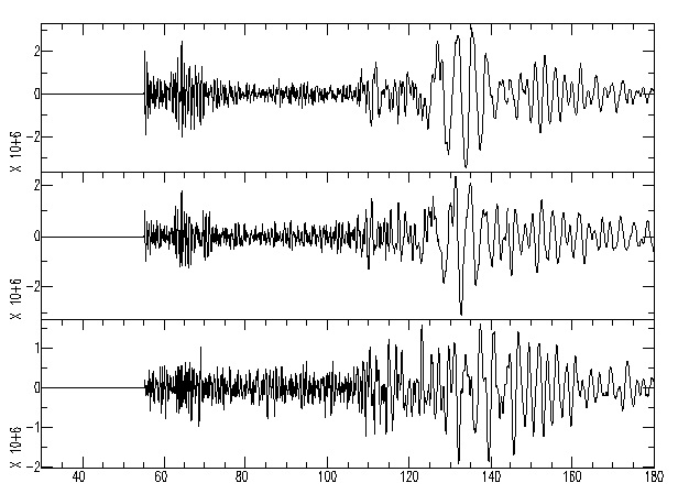 Seismic wave of North Korea earthquake that seems to be caused by its nuclear test on 2017 09 031